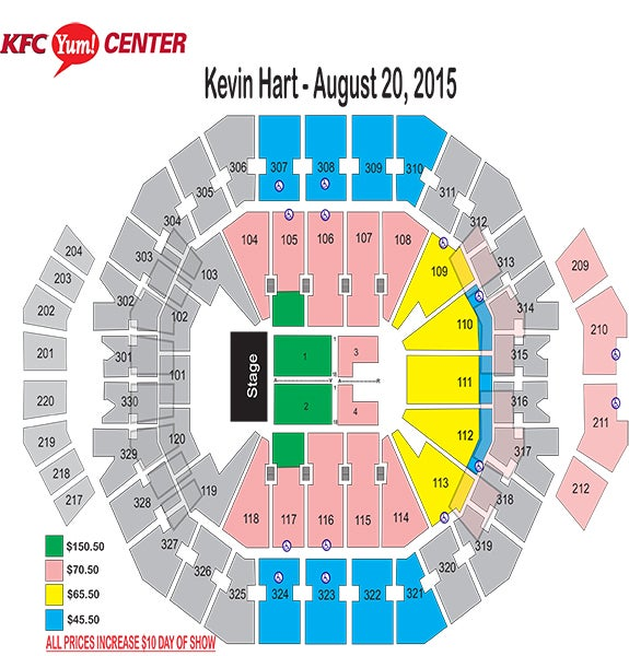 Kevin Hart What Now Tour Kfc Yum Center